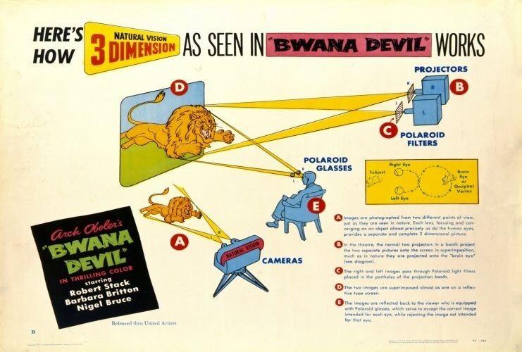 Bwana Devil Retro reviewBwana Devil cinemas first 3D movie now streaming