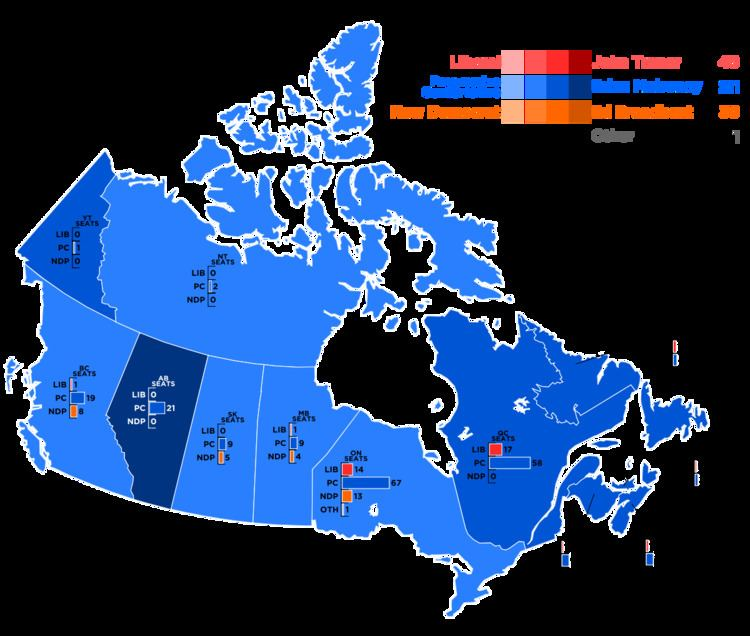 Canadian federal election, 1984