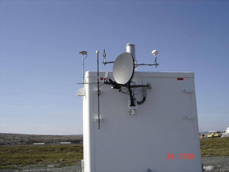 Canadian High Arctic Ionospheric Network
