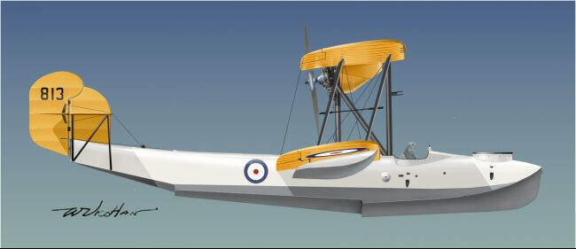 Canadian Vickers Vedette WINGS PALETTE Vickers Vedette Canada