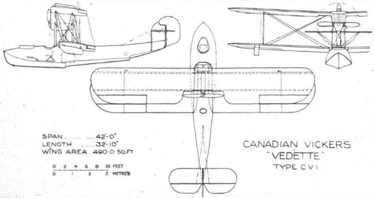 Canadian Vickers Vedette Canadian Vickers Vedette