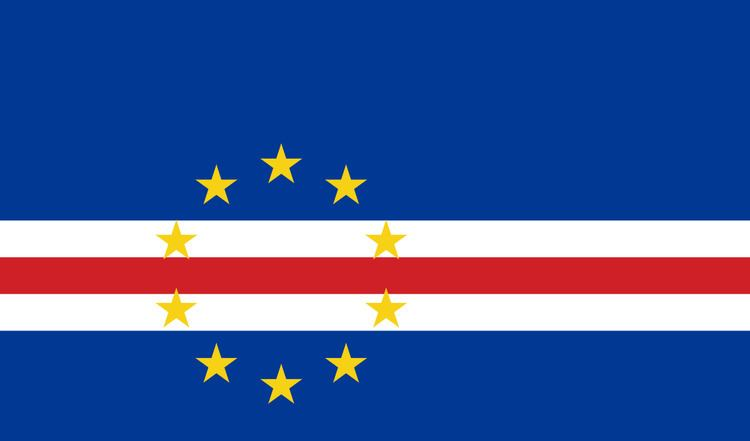 Cape Verde at the 2008 Summer Olympics