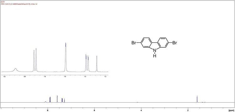 Carbazole 27Dibromocarbazole 27Dibromo9Hcarbazole 136630392 Ossila