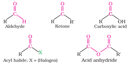 Carbonyl group Compounds Containing the Carbonyl Group Chubby Revision A2 Level