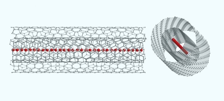 Carbyne Carbyne Scientists create 39holy grail39 strongest material in the