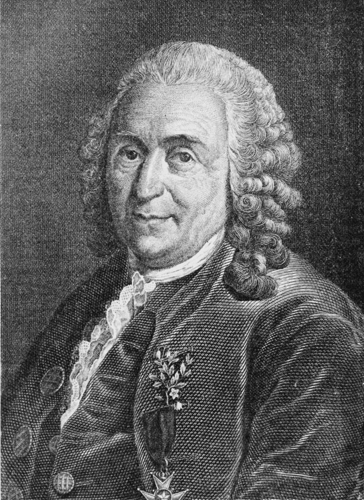 Carl Linnaeus Carl Linnaeus ThingLink
