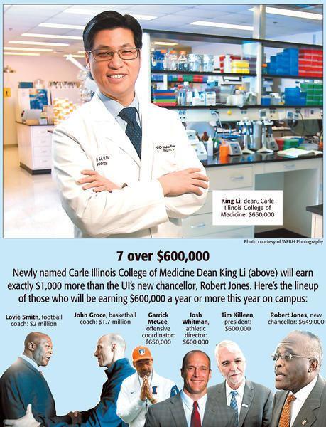 Carle-Illinois College of Medicine staticnewsgazettecomsitesallfilesimagecache