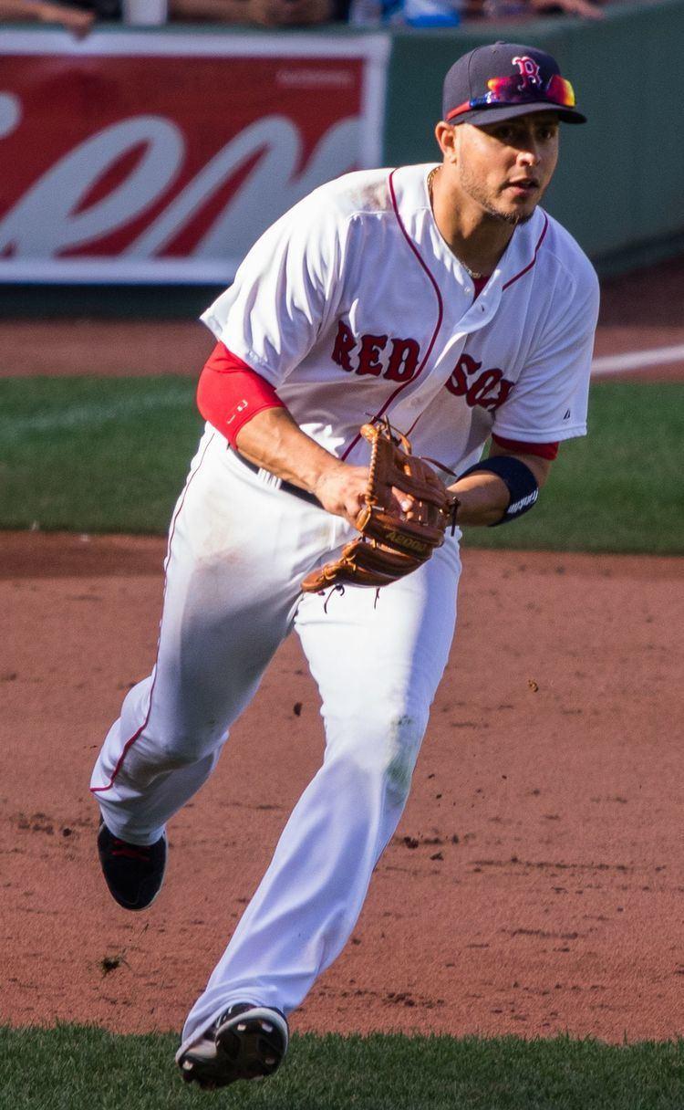 Carlos Rivero (baseball) Carlos Rivero baseball Wikipedia