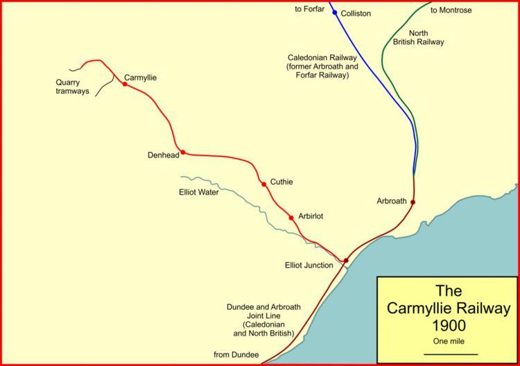 Carmyllie Railway