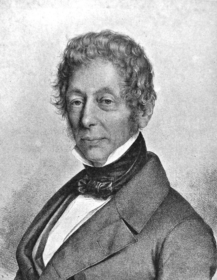Carsten Hauch Carsten Hauch Wikipedia