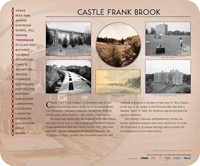 Castle Frank Brook torontoplaquescomGraphicsCastleFrankBrookPla