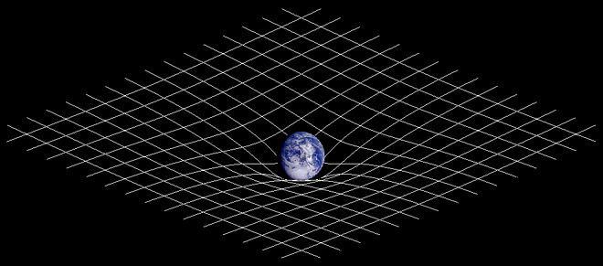 Center of mass (relativistic)