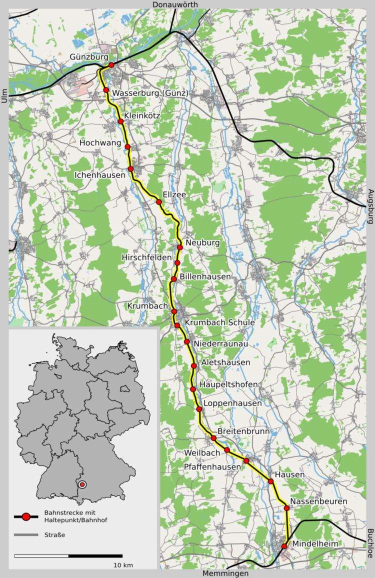 Central Swabian Railway
