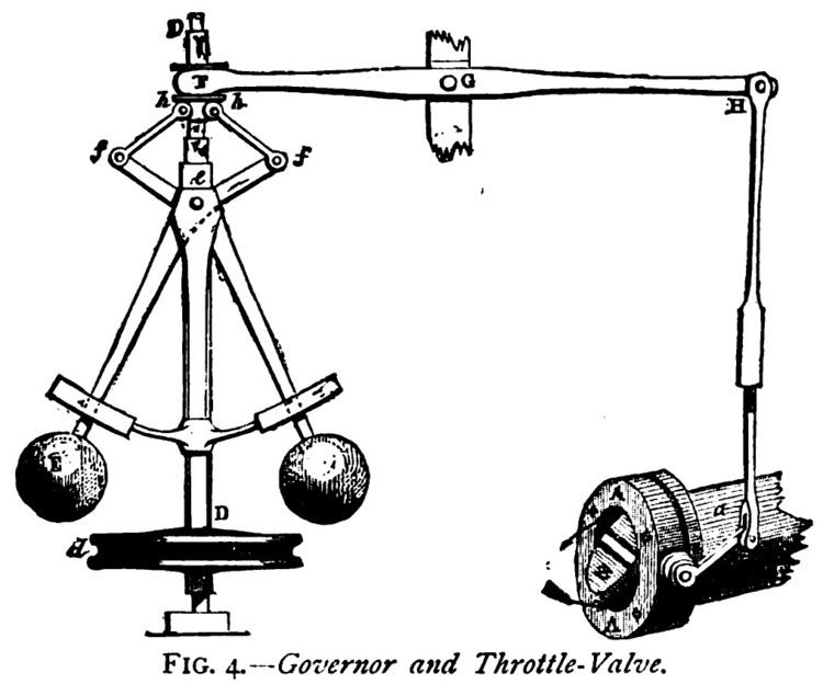 Centrifugal governor