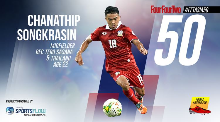 Chanathip Songkrasin Songkrasin One day I want to go to Barcelona FourFourTwo