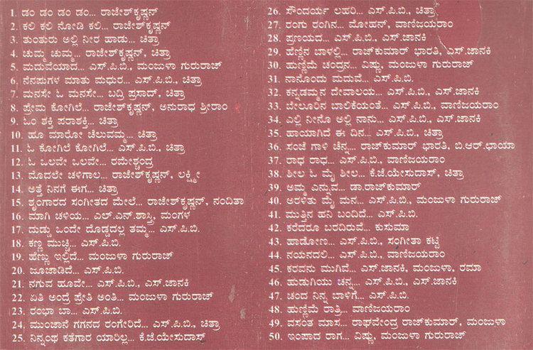 Chi. Udayashankar Chi Udayashankar RN Jayagopal K Kalyan Film Hits MP3