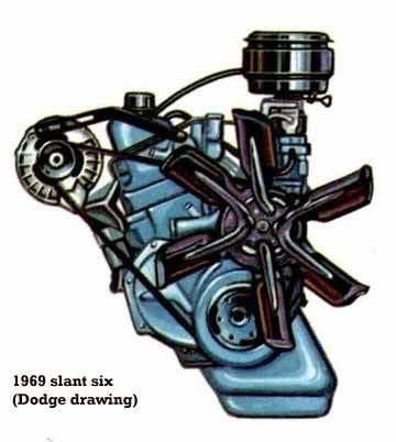 Chrysler Slant-6 engine wwwallparcomphotoscampers1969slantsixjpg