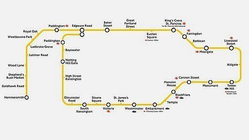 Circle line (London Underground) BBC News Circle Line turned into 39lasso39