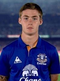 Conor McAleny wwwfootballtopcomsitesdefaultfilesstylespla
