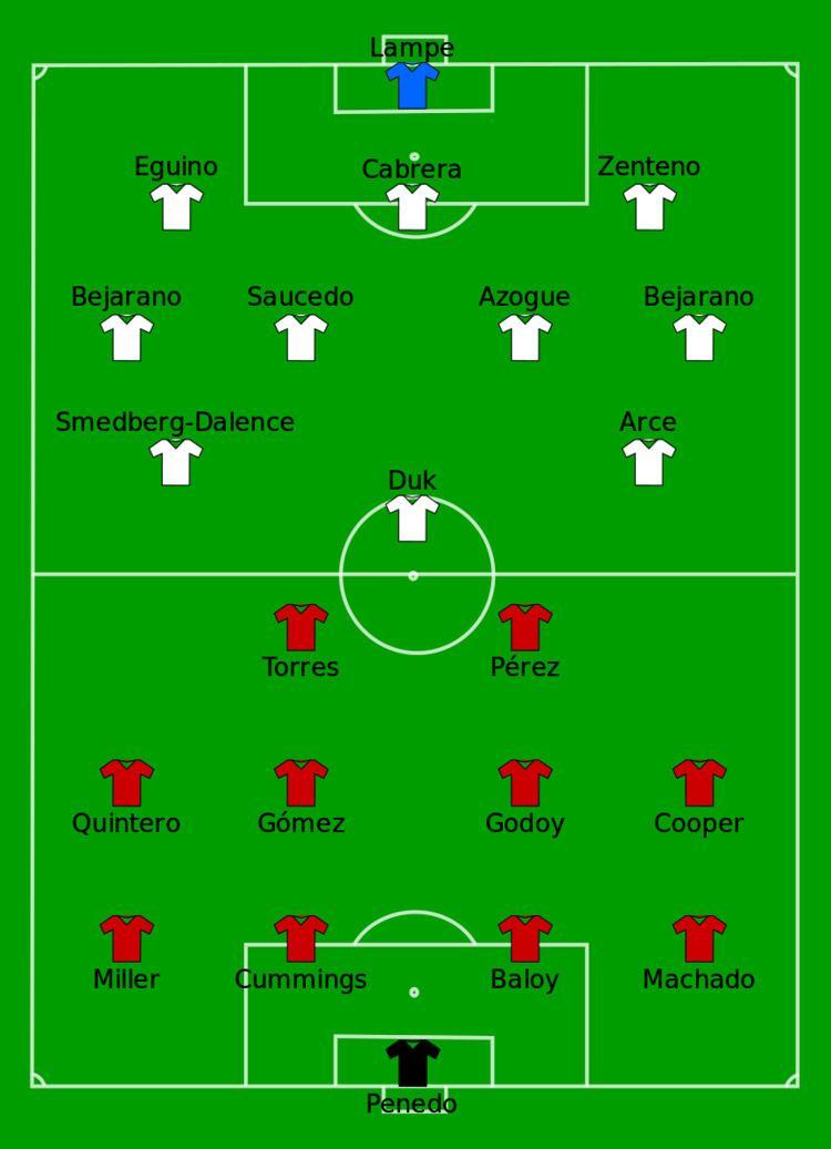 Copa América Centenario Group D