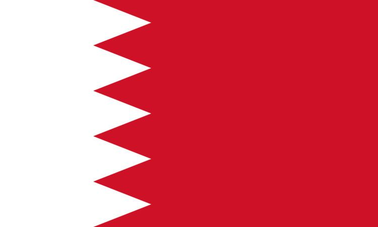 Corruption in Bahrain