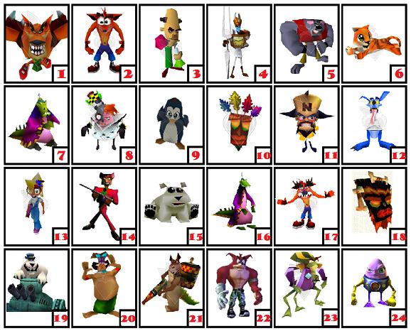 Crash Bandicoot Character Alchetron The Free Social