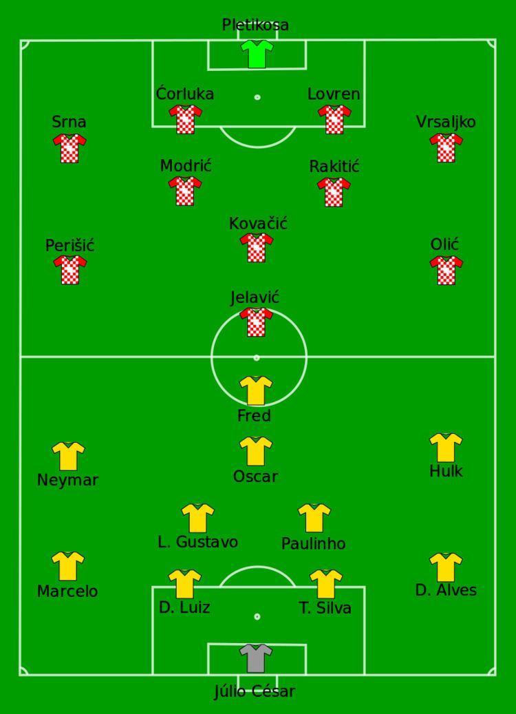 Croatia at the 2014 FIFA World Cup