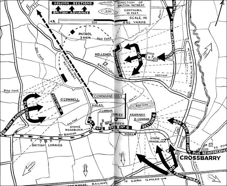 Crossbarry Ambush Battle of Crossbarry