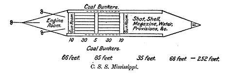 CSS Mississippi CSS Mississippi Wikipedia