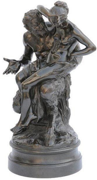 Cyprian Godebski (sculptor) Cyprian Godebski Works on Sale at Auction Biography