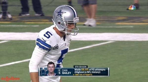 Dan Bailey (American football) CO0xwHPVAAAN90ljpg