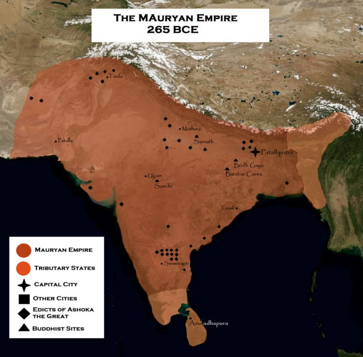 Dasharatha Maurya