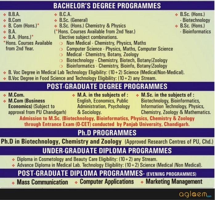 DAV College, Chandigarh httpsc2staticflickrcom87372274337021150fe