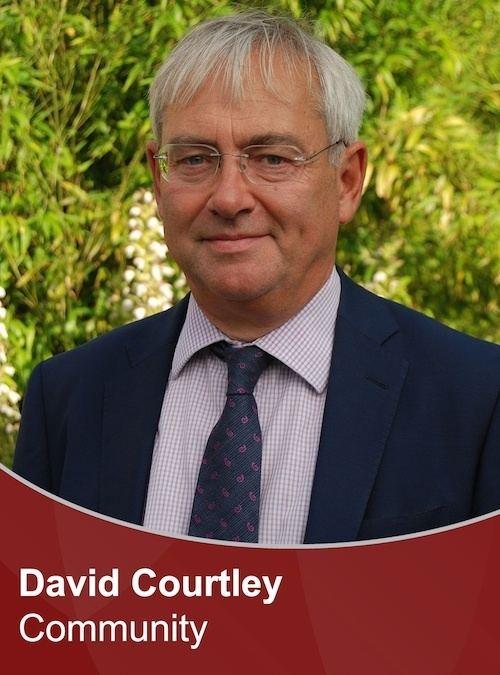 David Courtley David Courtley Community Arts Media School Islington London UK