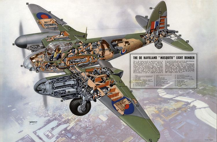 De Havilland Mosquito De Havilland 39Mosquito39 Light Bomber The mosquito Cutaway and De