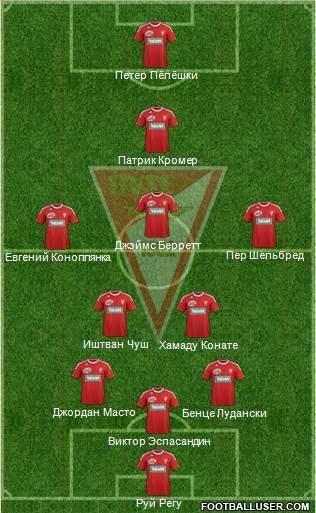 Debreceni VSC All Debreceni VSC Hungary Football Formations page 6 bfa0ca265e