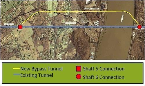 Delaware Aqueduct Delaware Aqueduct Bypass Tunnel
