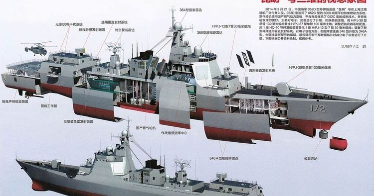 Destroyer Next Big Future China Launches More 52D 39Carrier Killer39 Destroyers