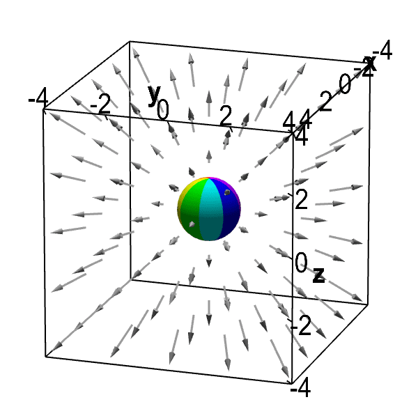 Divergence The idea of the divergence of a vector field Math Insight
