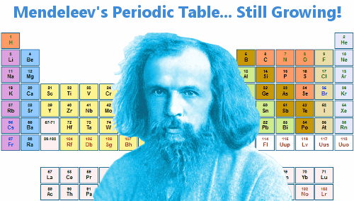 Dmitri Mendeleev Dmitri Mendeleev Biography Facts and Pictures