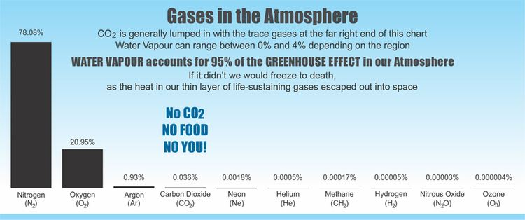 Don Easterbrook Dr Don Easterbrook to Washington Climate Change committee the