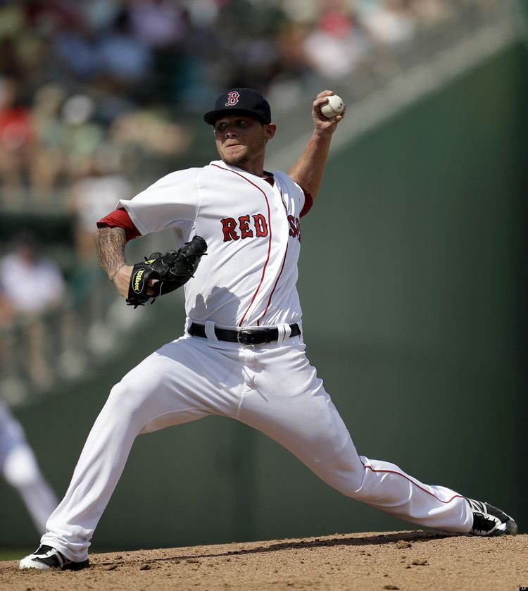 Drake Britton Drake Britton Arrested For DUI Red Sox Pitcher Also