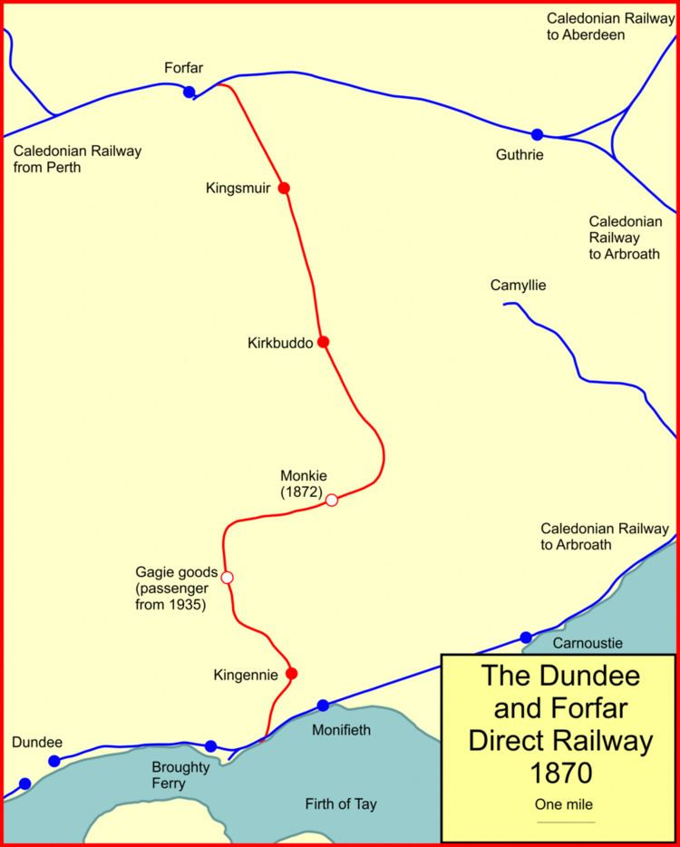 Dundee and Forfar direct line