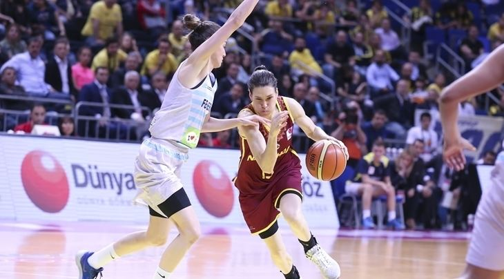 Dynamo Kursk Dynamo Kursk EuroLeague Women 2017 FIBAcom