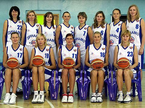 Dynamo Kursk Dynamo Kursk EuroCup Women 2007 FIBA Europe