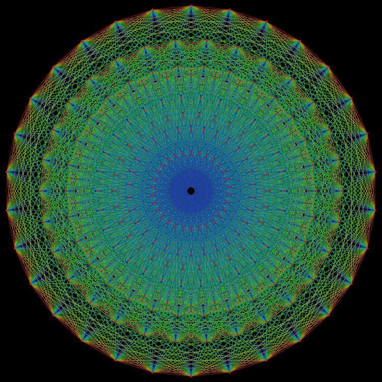 E8 polytope