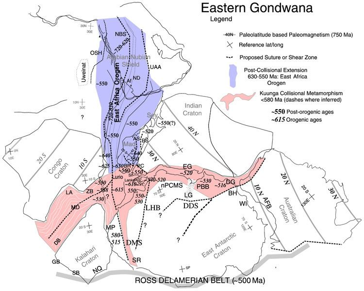 East African Orogeny