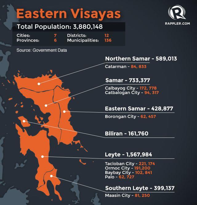 Eastern Visayas staticrapplercomimagesTaclobanFastFacts1110