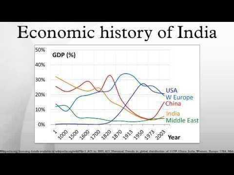 Economic history of India httpsiytimgcomvi33W8ztanEh0hqdefaultjpg