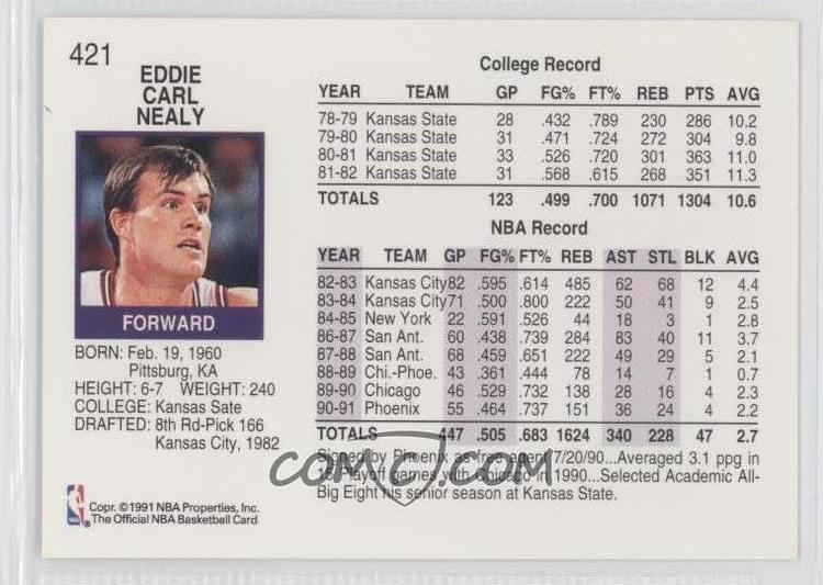 Ed Nealy 199192 NBA Hoops Base 421 Ed Nealy COMC Card Marketplace